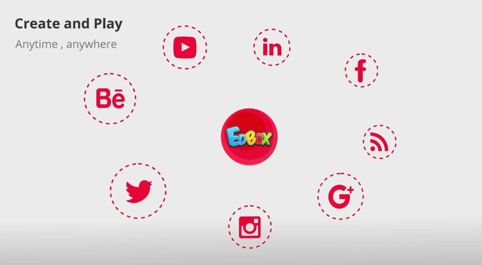 Edbox easy sharing